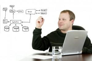 programmer job descriptions and salaries